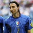 Riccardo Montolivo is felkeltette a Milan vezetőinek figyelmét – állítja a tuttomercatoweb. A rossoneri vezetősége...
