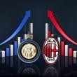 Utazz velünk Milánóba az Inter elleni városi rangadóra a Milanmania.hu szervezésében 2016 januárjában. Buszos utazás...